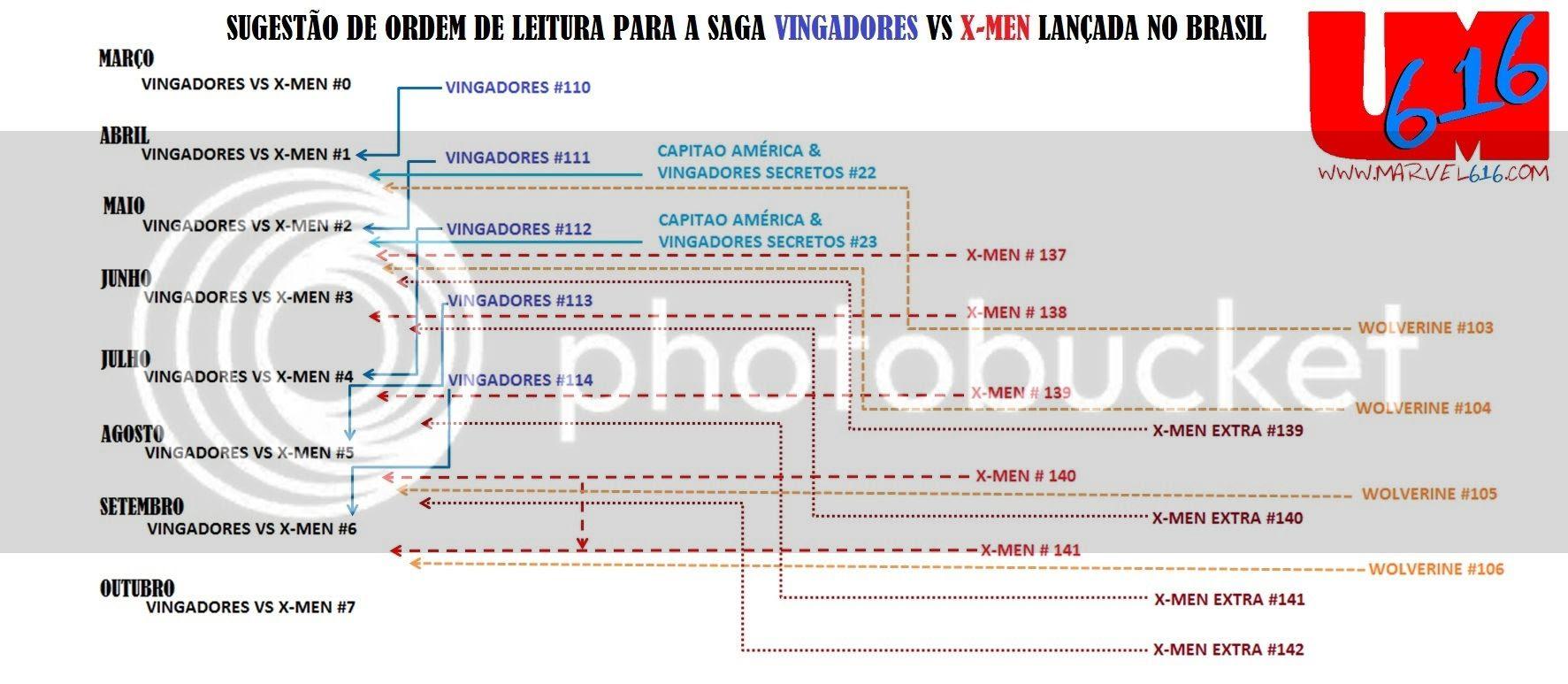 photo checklist-brasil-vvx-final.jpg