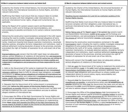 Comparison of UNHRC texts