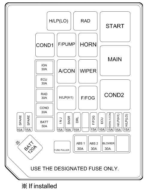2006 Hyundai Tucson Fuse Box Diagram 1997 Civic Fuse Diagram Source Auto5 Tukune Jeanjaures37 Fr