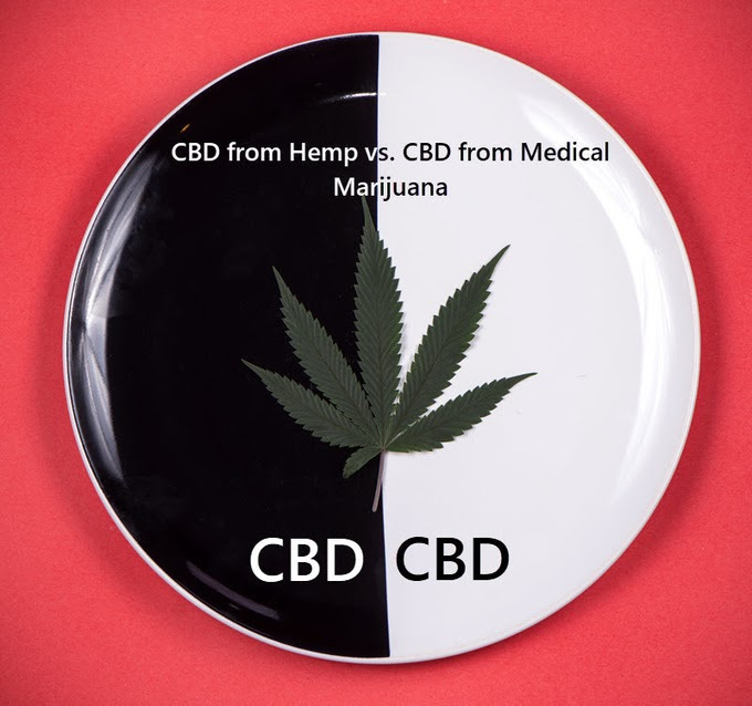 CBD from Hemp verse CBD from Medical Marijuana – What is the Difference?