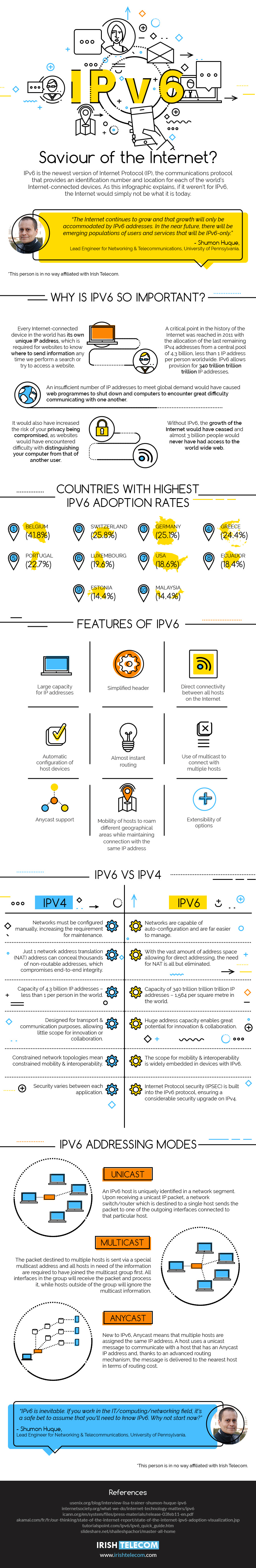 IPv6 Importance, Features and IPv4 vs IPv6 Difference [Infographic]