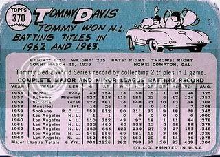 #370 Tommy Davis (back)