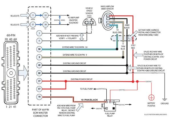 93 Mustang To Carb Wiring Harness Wiring Diagram Modernize Modernize Frankmotors Es