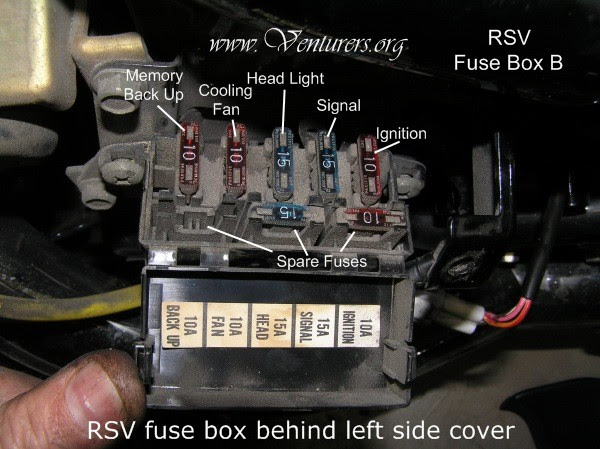 Yamaha Grizzly Fuse Box - Wiring Diagram Options nice-budget -  nice-budget.nerdnest.it | 2007 Yamaha Grizzly Fuse Box |  | nice-budget.nerdnest.it