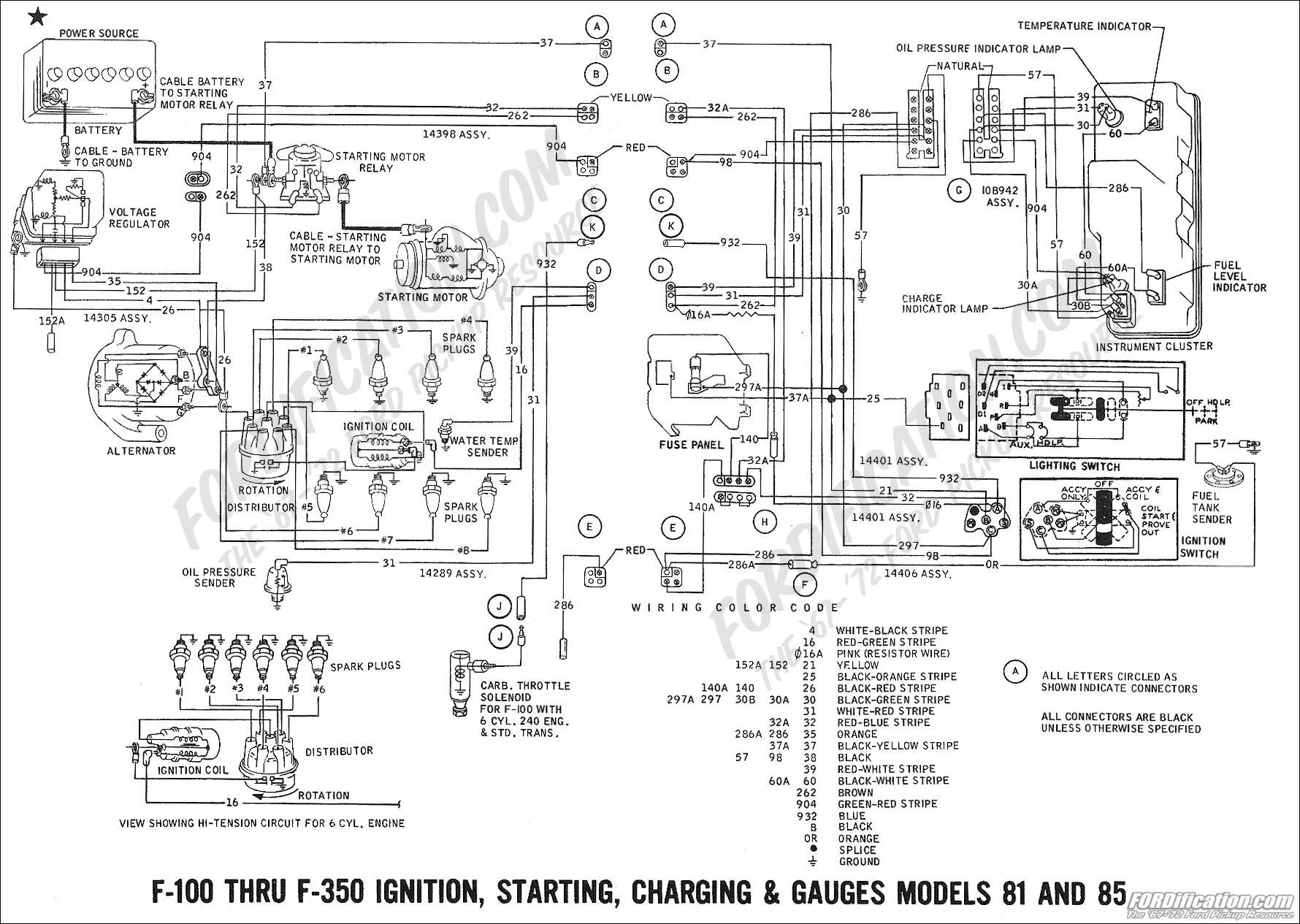 1969 Ford F250 Wiring Diagram Wiring Diagram Balance Balance Zaafran It