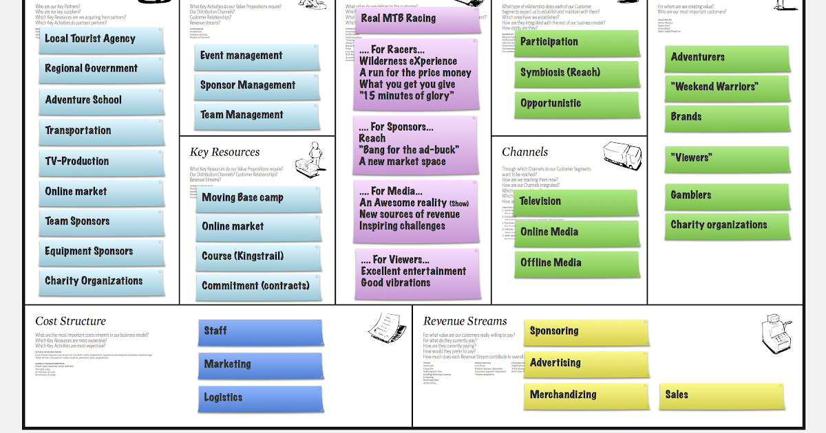 Contoh Bisnis Plan Website - Next Contoh