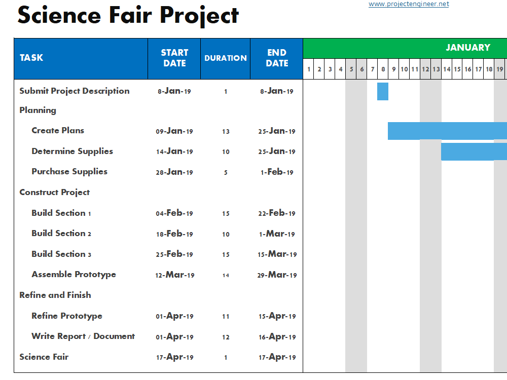 10 Gantt Chart Templates Beautiful Professional And Free
