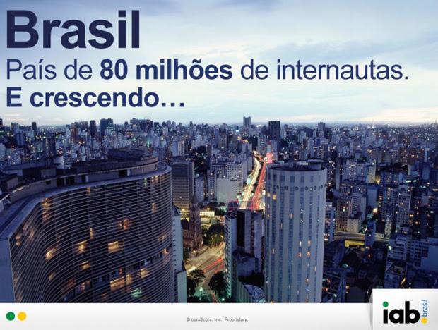Brasil está cada vez mais conectado (Foto: Reprodução/IAB Brasil)