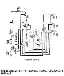 1985 F150 Vacuum Diagram Wiring Diagram Schema Preference Energy Preference Energy Atmosphereconcept It
