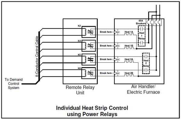 Air Conditioner Low Voltage Wiring Diagram - Wiring Diagram Networks | Hvac Low Voltage Wiring |  | Wiring Diagram Networks - blogger