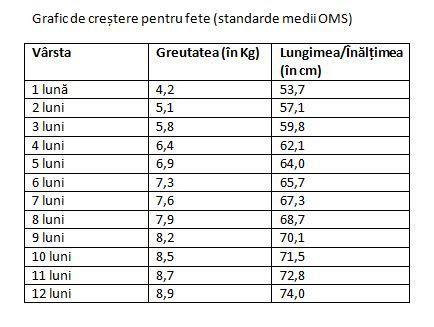 pierderea ideală în greutate lincoln ri)