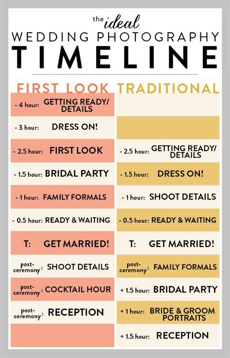Planning the Ideal Wedding Timeline » Stephanie Dee