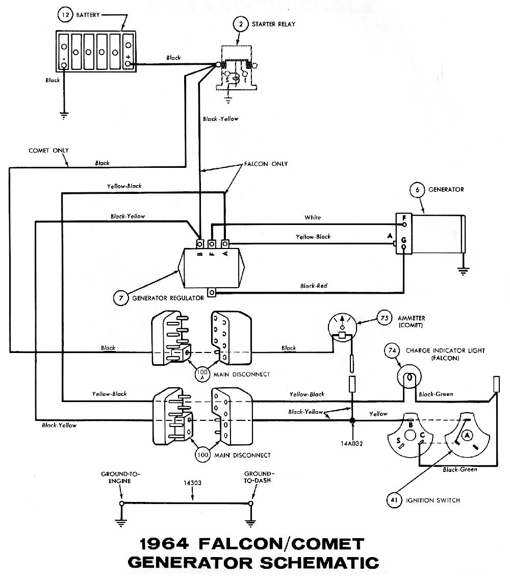 Diagram 1967 Mustang Instrument Panel Wiring Diagram Full Version Hd Quality Wiring Diagram Theinflatableplace Brigade2nuit Fr