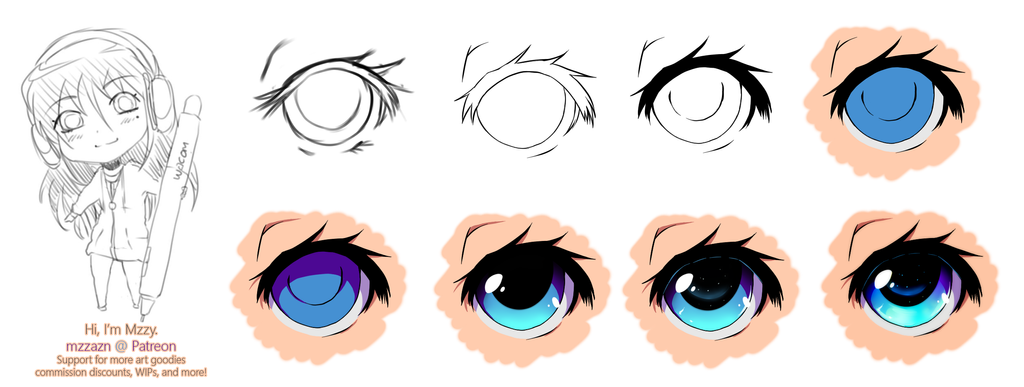 Eye Coloring Phases by MzzAzn on DeviantArt