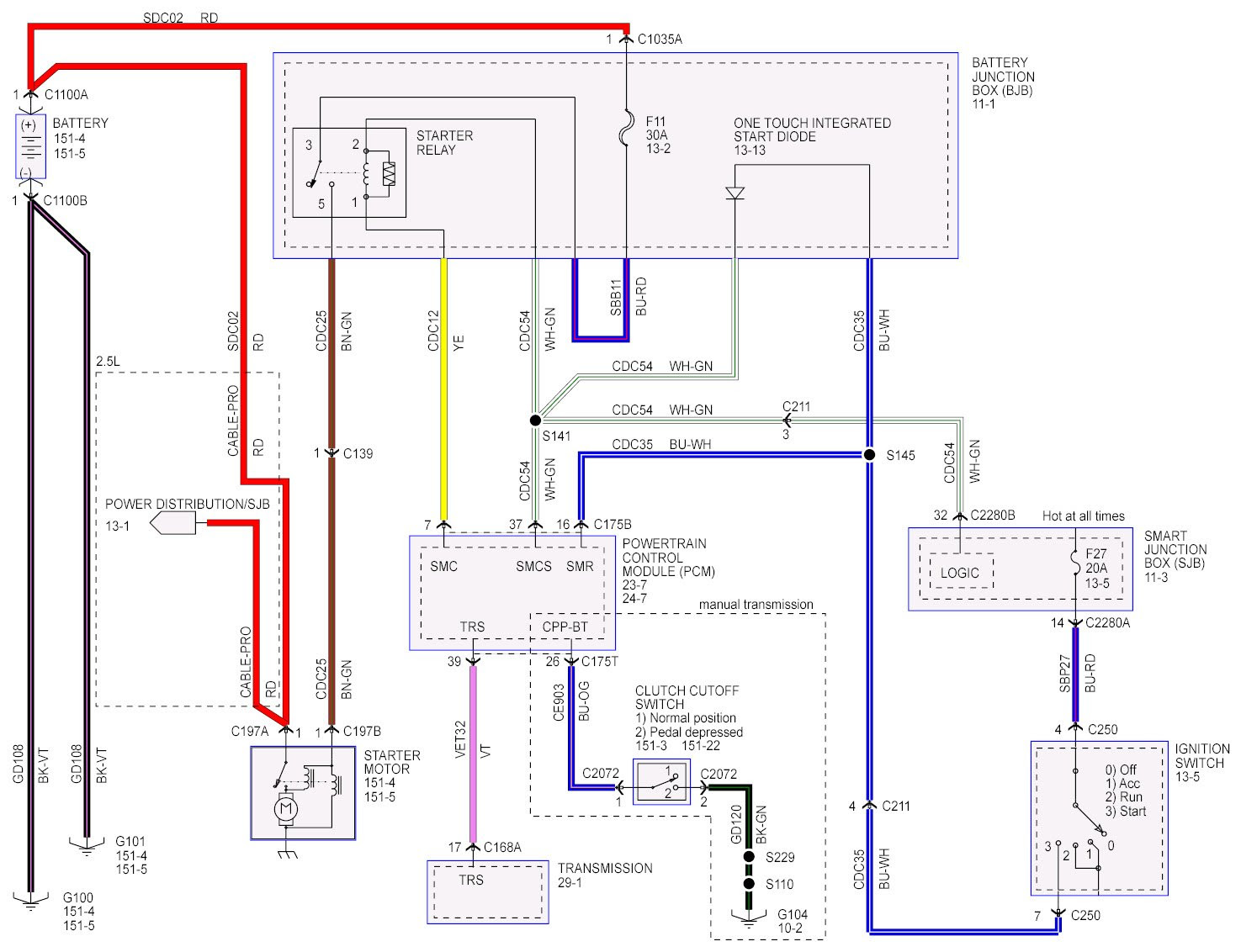 Diagram 04 Ford Escape Electrical Wiring Diagrams Full Version Hd Quality Wiring Diagrams 813 Vincentescrive Fr