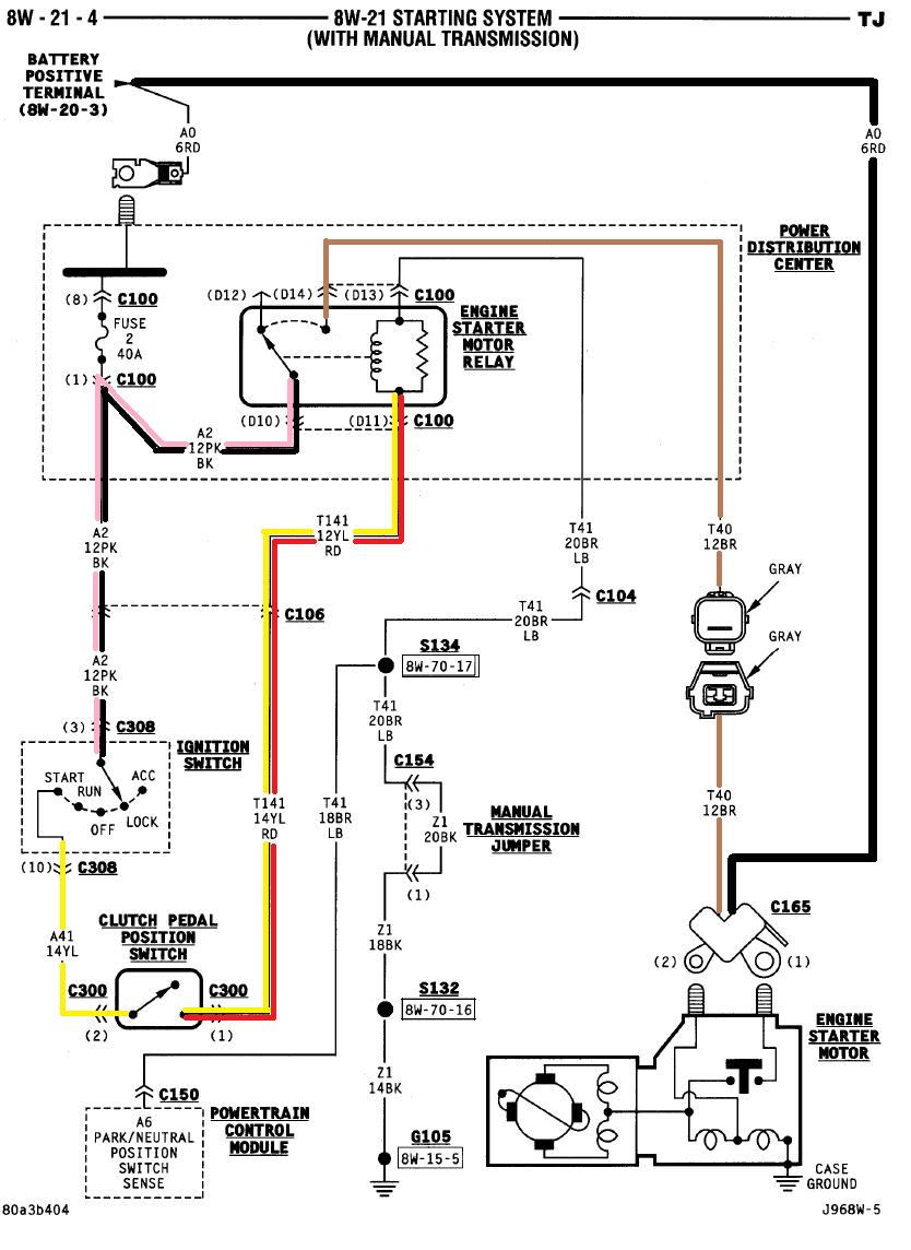 Tj 5 3 Lm7 Swap Ignition Wiring Jeep Wrangler Forum