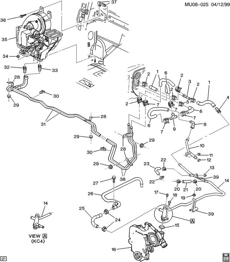 Diagram Blazer Hose Diagram 2000 Full Version Hd Quality Diagram 2000 Diagramvoni Verniciaturametallitorino It