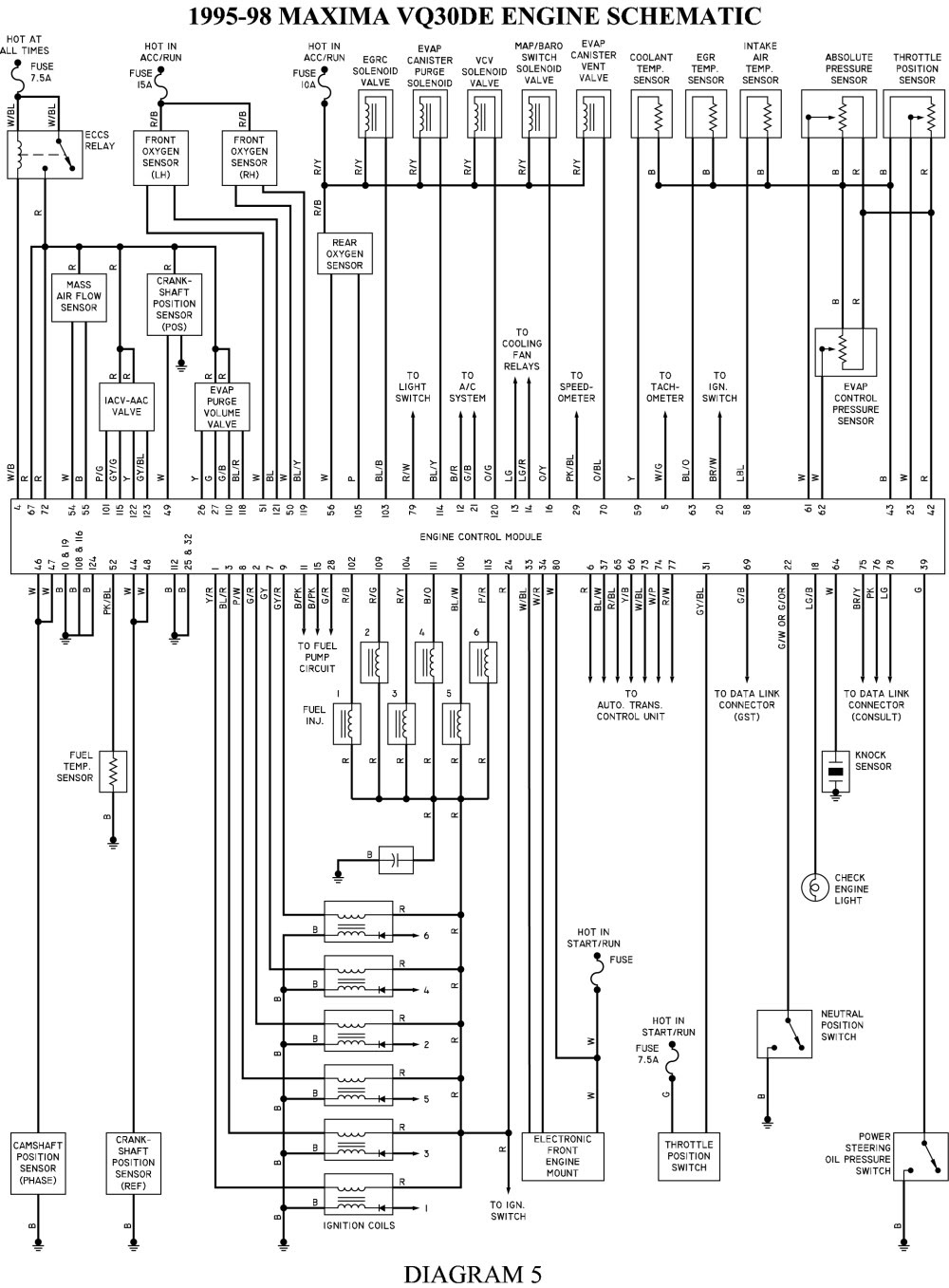 diagram of a 97 maxima engine 97 nissan pickup wiring diagram wiring diagram data  97 nissan pickup wiring diagram