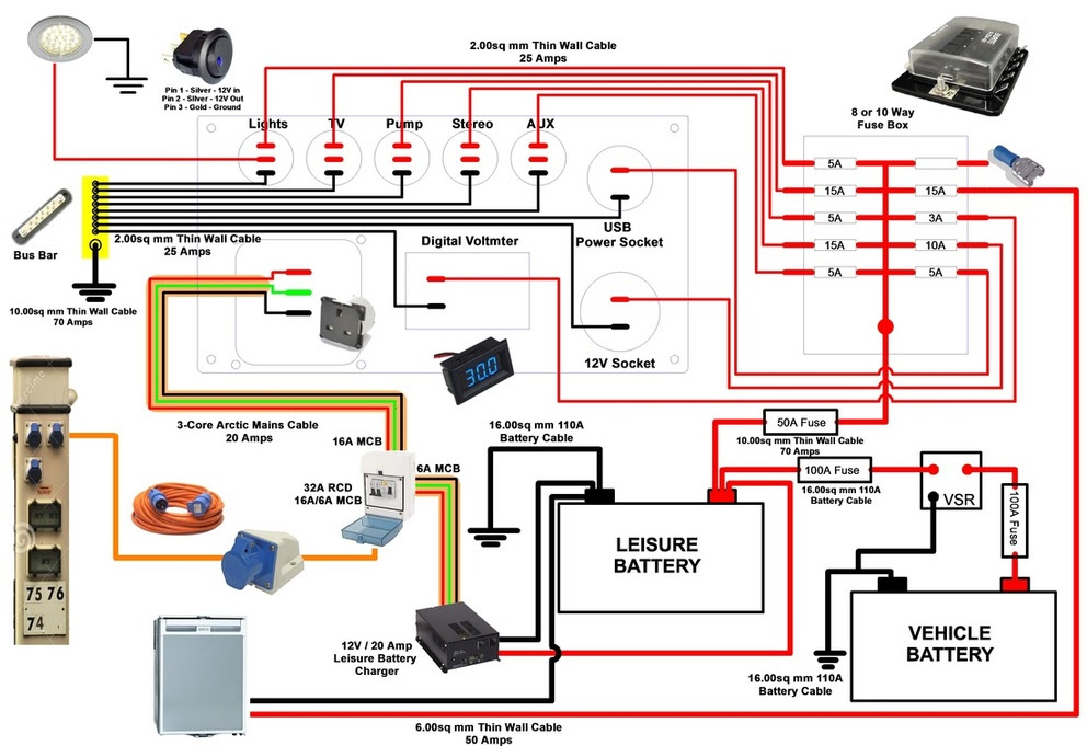 motorhome wiring diagram home wiring and electrical diagram. Black Bedroom Furniture Sets. Home Design Ideas