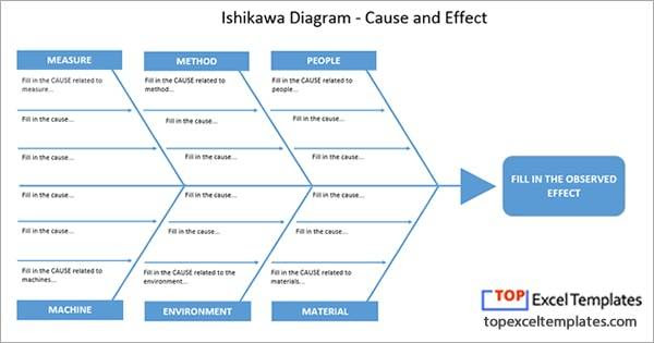 ishikawa_diagram_cause_and_effect_fishbone_excel_template min