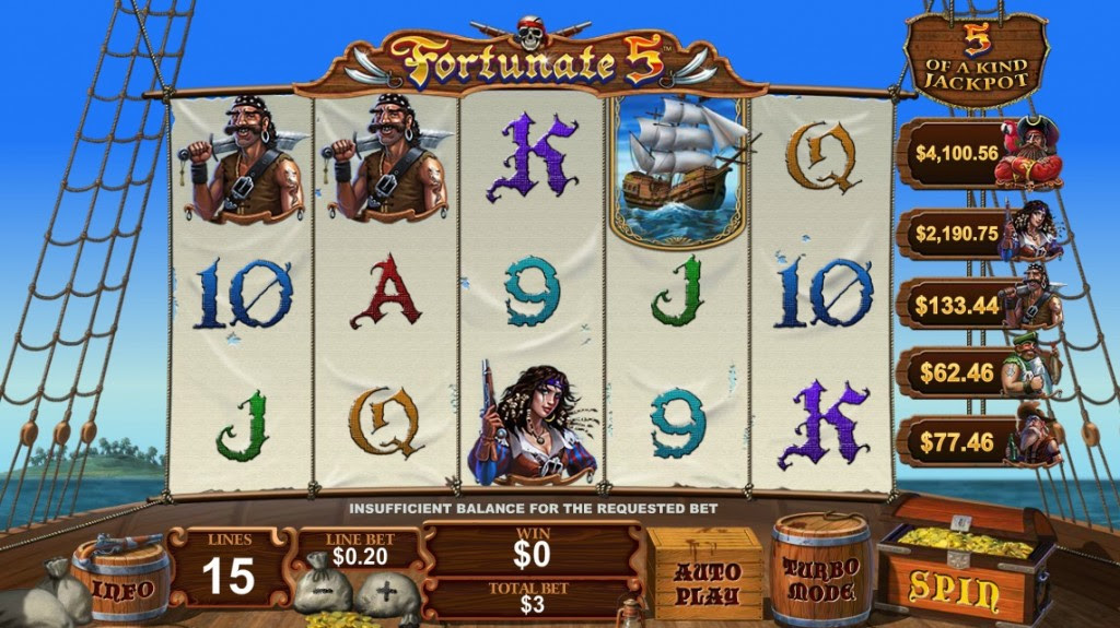 Batten down the hatches as our Buccaneer Blast slot review sets sail for an adventure on the high seas.You'll discover bold pirates, a pet monkey and colorful pirate ships over the five reels and ten paylines of The Buccaneer Blast slot machine.Get spinning, and you'll encounter a /5(26).Odabaşı