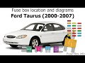 44+ 2005 Ford Taurus Exterior Fuse Box Diagram Pictures