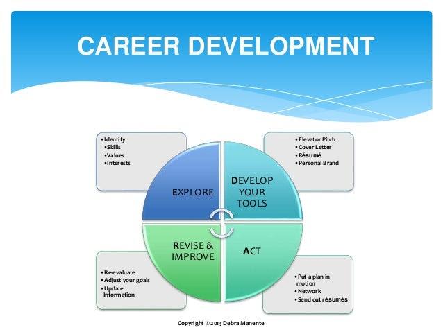 the career development process 2 638