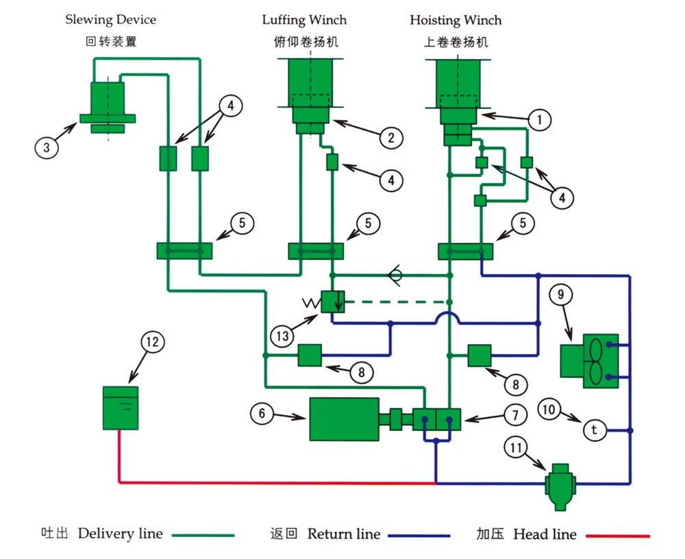 Diagram Demag Crane Circuit Diagram Full Version Hd Quality Circuit Diagram Diagramsfuhr Dolcialchimie It