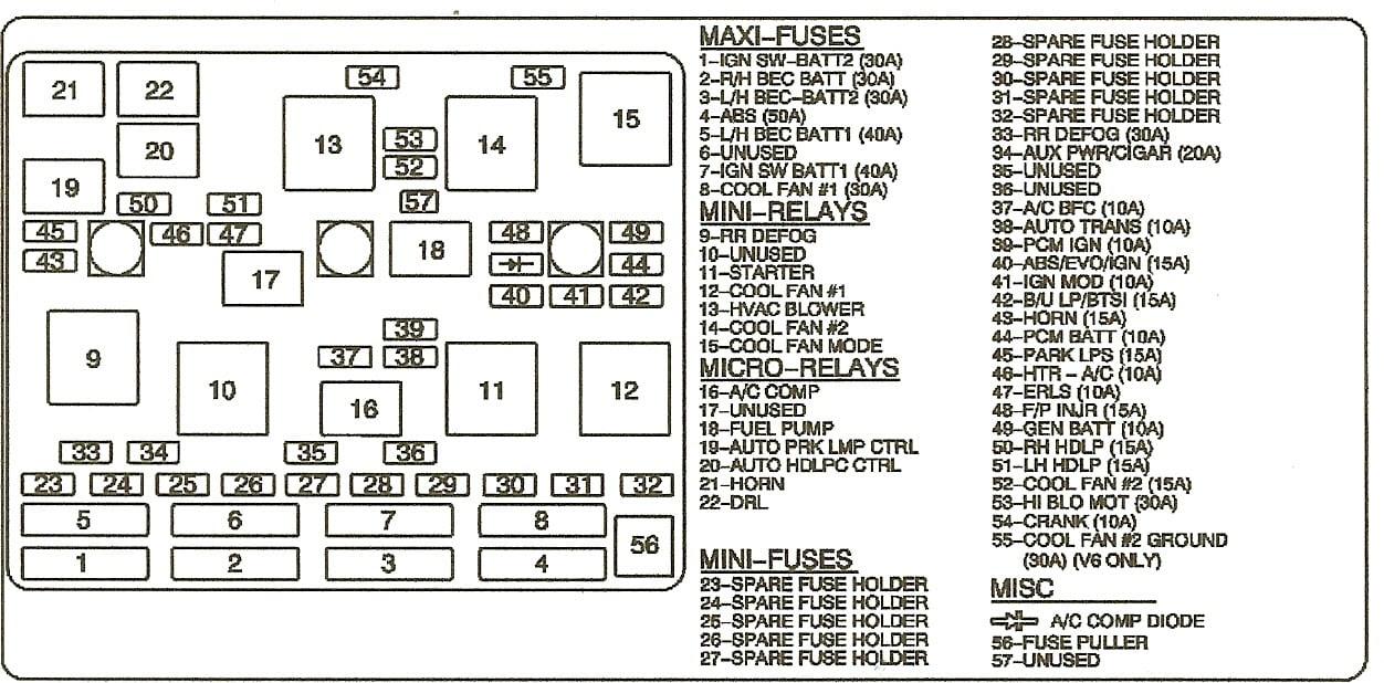 1999 Pontiac Grand Am Fuse Box Wiring Diagram Hard Local A Hard Local A Maceratadoc It