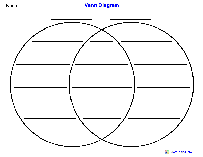 Dynamic image for printable venn diagram