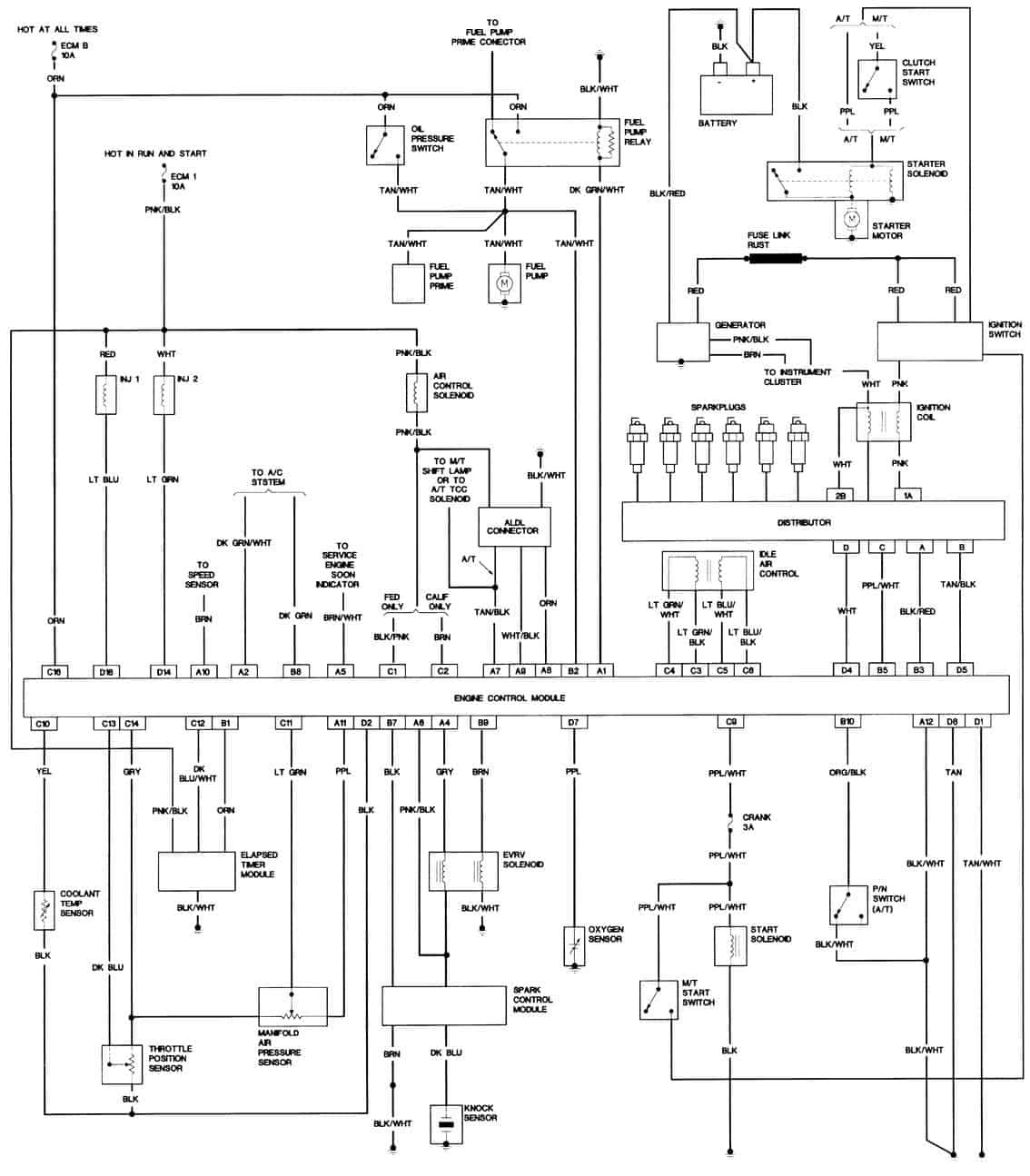 [TVPR_3874]  1988 Blazer Wiring Schematic Diagrams Bmw Fuse Box Layout -  seginim.art-40.autoprestige-utilitaire.fr | Free Download Gsr Series Wiring Diagram |  | Wiring Diagram and Schematics