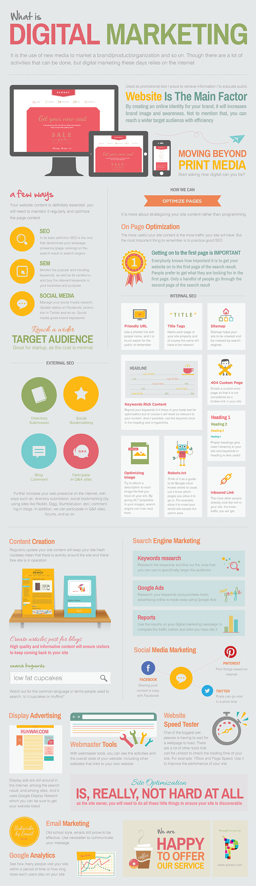 infographic: What Is Digital Marketing: How To Increase Brand Visibility
