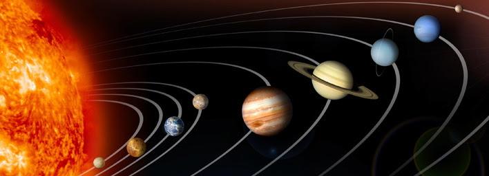 Simulador Planetário