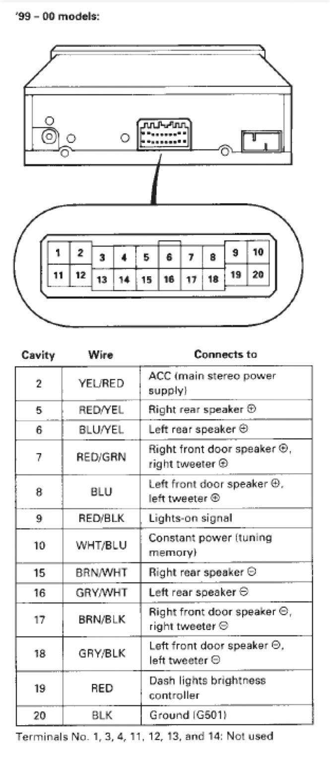 99 Honda Accord Stereo Wiring Diagram - Wiring Diagram Networks | 99 Honda Accord Speaker Wire Diagram |  | Wiring Diagram Networks - blogger