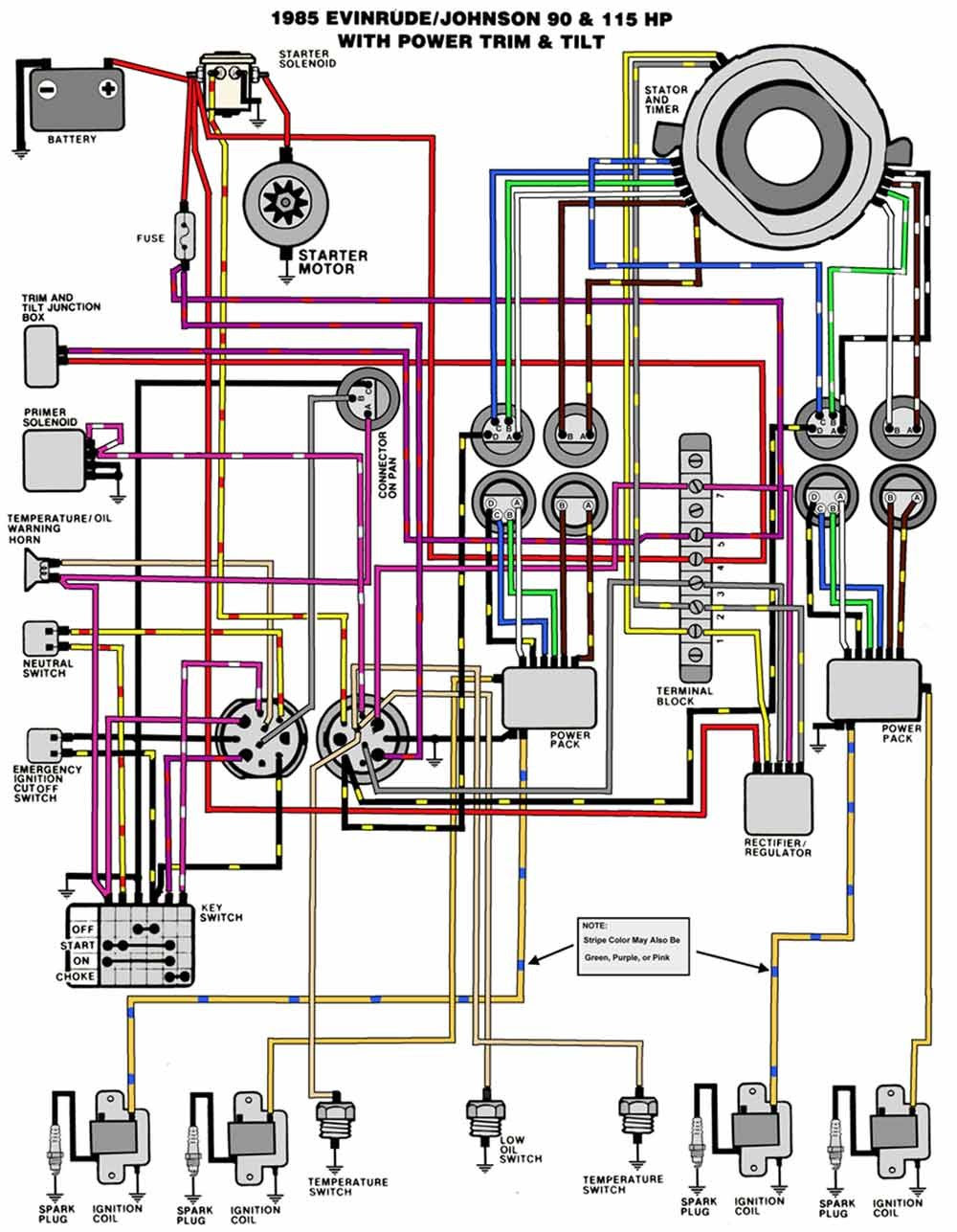 Mercury Outboard Wiring Freightliner Air Bag System Schematic Bege Wiring Diagram