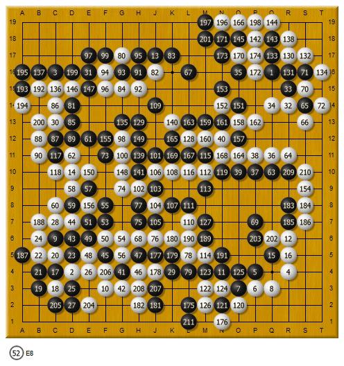 李世石再次败给AlphaGo