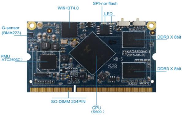 Aceberry S500, descrizione della Core board