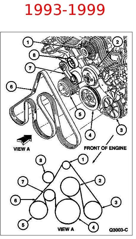 1999 Mercury Grand Marquis Engine Diagram Wiring Diagram Frankmotors Es