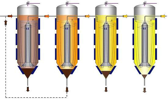 Novo processo de fermentação fabrica cerveja de forma contínua