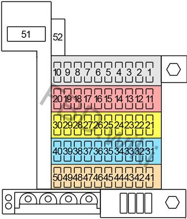 Audi A8 And S8 D2 1994 2002 Fuse Box Diagram