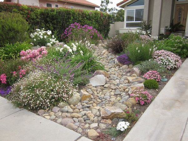 Backyard Landscape without Grass Ideas