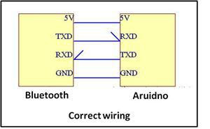 bluetooth to arduino