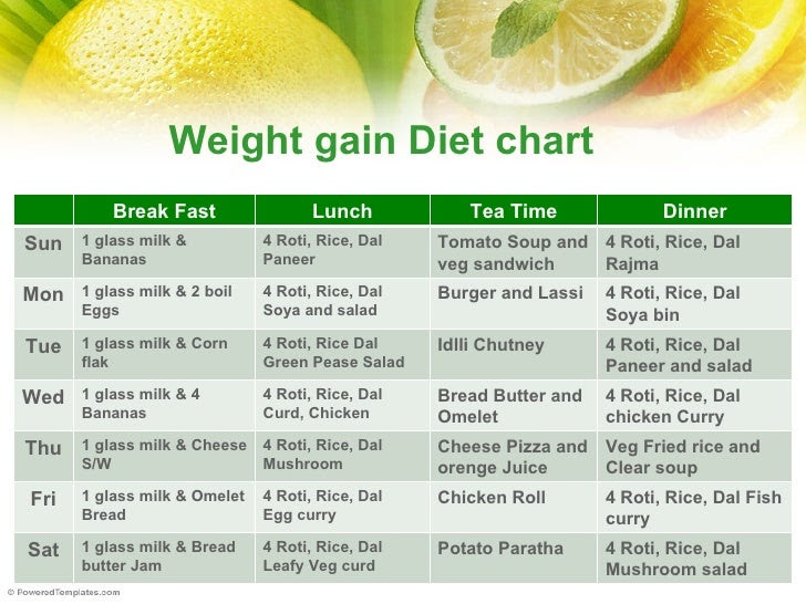 diet chart for ladies: Indian weight reduction food regimen youtube