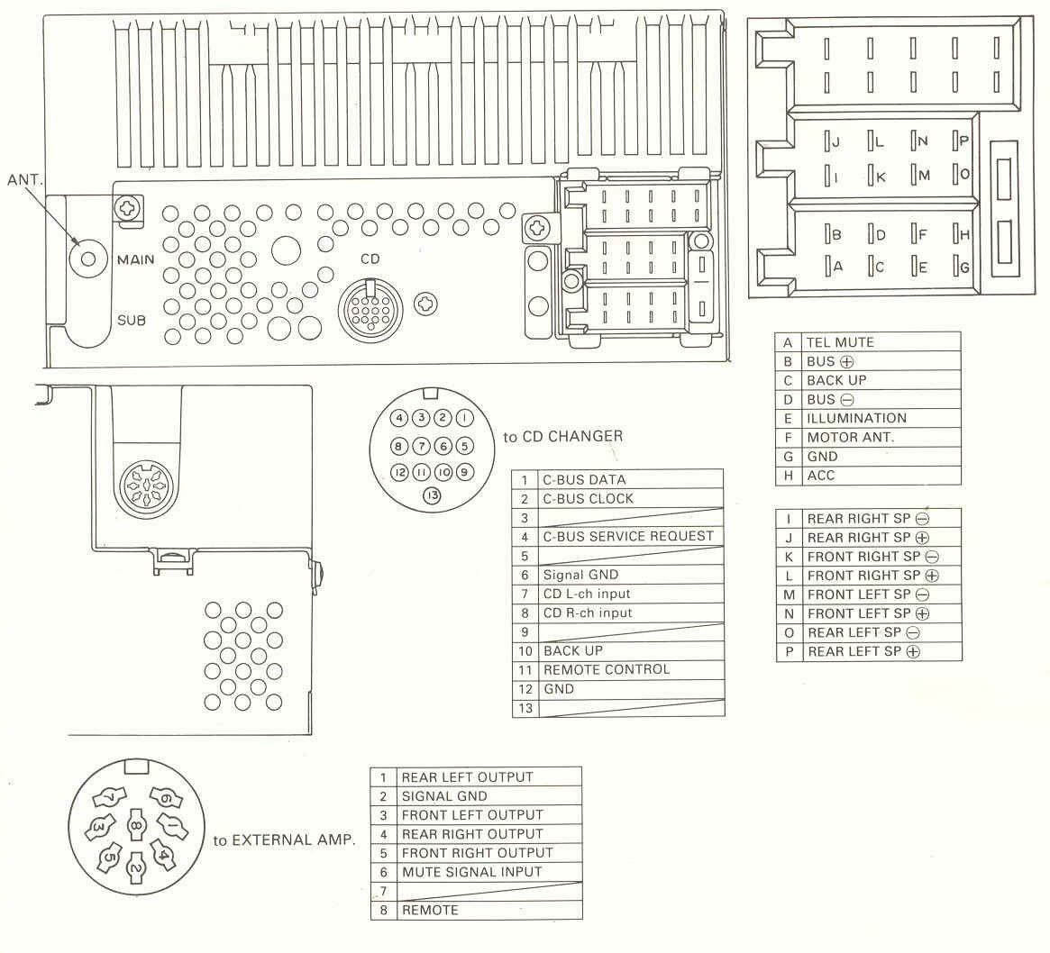 Saab Ng900 Radio Wiring Diagram Wiring Diagrams Long Metal Long Metal Alcuoredeldiabete It