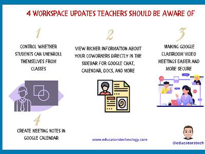 Four Key Google Workspace Updates Teachers Should Be Aware of