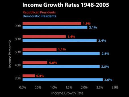 maddow graph