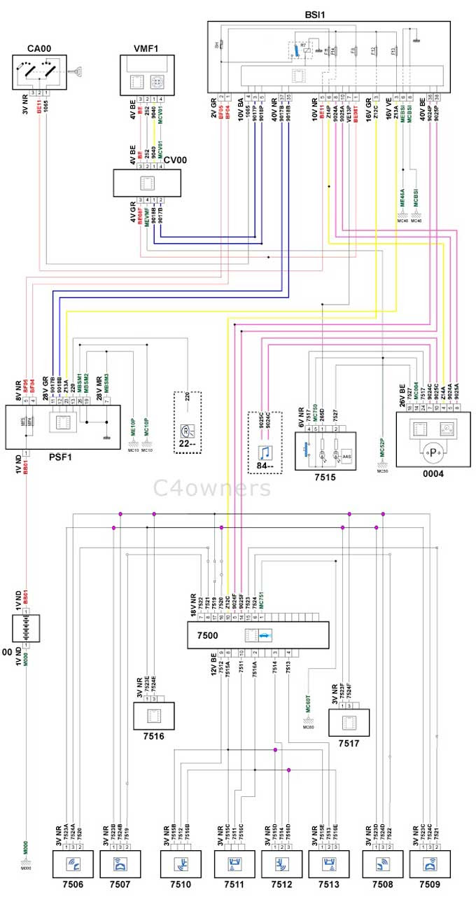 Citroen C4 Wiring Diagram - Wiring Diagram | Citroen Dispatch Ecu Wiring Diagram |  | Wiring Diagram