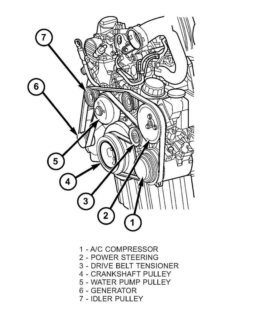 2006 Dodge Sprinter Ac Wiring Diagram Wiring Diagram Verison Verison Lastanzadeltempo It