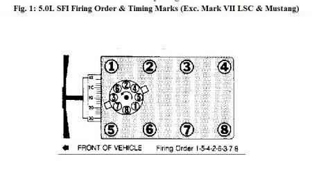 Spark Plug Wire Diagram: 1987 Cougar XR7 = 5.0 V8 = 138k ...