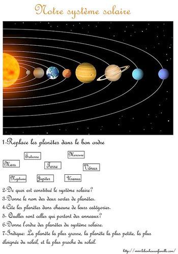 AAAfiche du système solaire